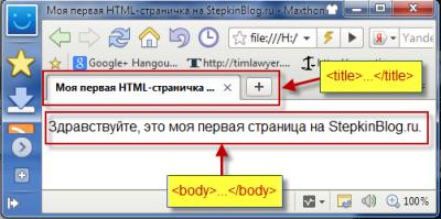 Основы HTML для начинающих – «Моя первая страничка на HTML»
