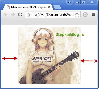 Как вставить картинку в HTML. Осн