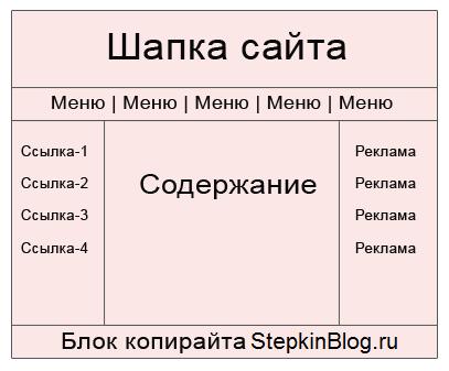 Как сделать таблицу в HTML. Основы HTML для начинающих. Урок №14