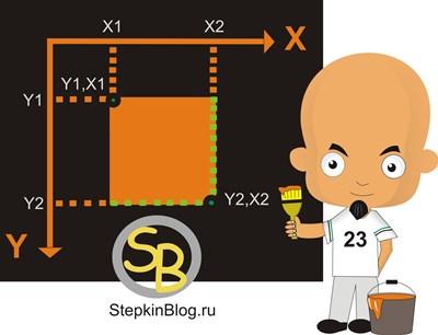 Как сделать карту изображения в HTML(навигационная карта). Основы HTML для начинающих. Урок №15