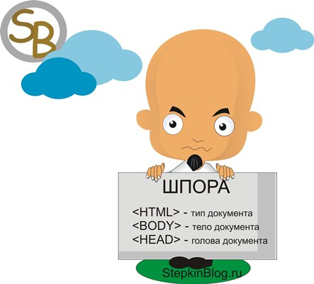 Шпаргалка по HTML на русском языке