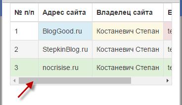 Адаптивная таблица в bootstrap-3