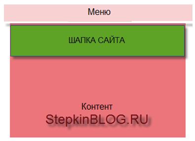 Создание простого сайта на Bootstrap 3. Практика по пройденному материалу