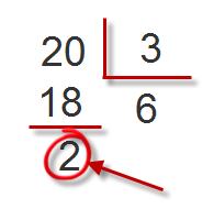 Арифметические операторы PHP